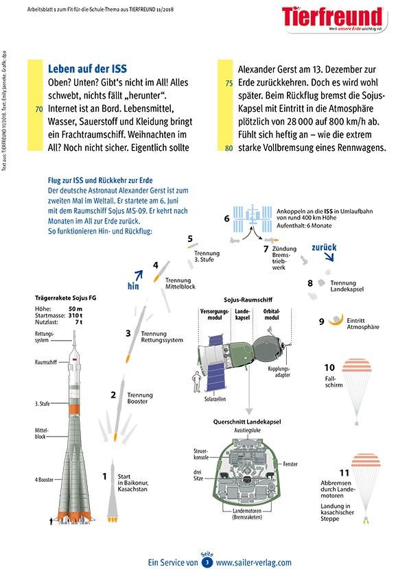 Arbeitsblätter Alexander Gerst auf der ISS-3